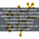 Ultrafiltration Market by Module (Hollow Fiber),Type (Polymeric, and Ceramic), Application (Municipal, and Industrial (Food & Beverage Processing, Chemical & Petrochemical Processing, Pharma Processing), and Region - 2019 to 2024