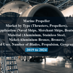 Marine Propeller Market by Type (Thrusters, Propellers), Application (Naval Ships, Merchant Ships, Boats), Material (Aluminium, Stainless Steel, Nickel-Aluminium Bronze, Bronze), End User, Number of Blades, Propulsion, Geography - 2019 to 2024