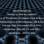Spiral Membrane Market by End-use Industry (Water & Wastewater Treatment, Food & Beverage, Pharmaceutical & Biotechnology, Oil & Gas) Polymer Type (Polyamide, PS & PES), Technology (RO, NF, UF, and MF), and Region - 2019 to 2024