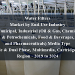 Water Filters Market by End-Use Industry (Municipal, Industrial (Oil & Gas, Chemicals & Petrochemicals, Food & Beverages, and Pharmaceuticals) Media Type (Single & Dual Phase, Multimedia, Cartridge) and Region - 2019 to 2024