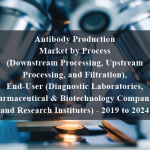 Antibody Production Market by Process (Downstream Processing, Upstream Processing, and Filtration), End-User (Diagnostic Laboratories, Pharmaceutical & Biotechnology Companies, and Research Institutes) - 2019 to 2024