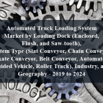 Automated Truck Loading System Market by Loading Dock (Enclosed, Flush, and Saw-tooth), System Type (Slat Conveyor, Chain Conveyor, Skate Conveyor, Belt Conveyor, Automated Guided Vehicle, Roller Track), Industry, and Geography - 2019 to 2024