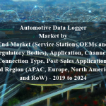 Automotive Data Logger Market by End Market (Service Stations,OEMs and Regulatory Bodies), Application, Channels, Connection Type, Post-Sales Application, and Region (APAC, Europe, North America, and RoW) - 2019 to 2024