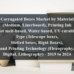 Corrugated Boxes Market by Material (Medium, Linerboard), Printing Ink (Hot melt-based, Water-based, UV-curable), Type (Telescope boxes, Slotted boxes, Rigid Boxes), and Printing Technology (Flexography, Digital, Lithography) - 2019 to 2024