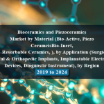 Bioceramics and Piezoceramics Market by Material (Bio-Active, Piezo CeramcisBio-Inert, Bio-Resorbable Ceramics, ), by Application (Surgical, Dental & Orthopedic Implants, Implanatable Electronic Devices, Diagnostic Instrument), by Region - 2019 to 2024