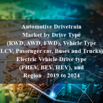 Automotive Drivetrain Market by Drive Type (RWD, AWD, FWD), Vehicle Type (LCV, Passenger car, Buses and Trucks), Electric Vehicle Drive type (PHEV, BEV, HEV), and Region - 2019 to 2024