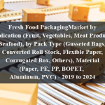 Fresh Food Packaging Market by Application (Fruit, Vegetables, Meat Products, Seafood), by Pack Type (Gusseted Bags, Converted Roll Stock, Flexible Paper, Corrugated Box, Others), Material (Paper, PE, PP, BOPET, Aluminum, PVC) - 2019 to 2024