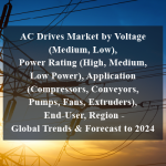 AC Drives Market by Voltage (Medium, Low), Power Rating (High, Medium, Low Power), Application (Compressors, Conveyors, Pumps, Fans, Extruders), End-User, Region - Global Trends & Forecast to 2024