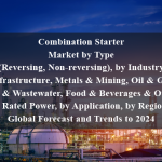 Combination Starter Market by Type (Reversing, Non-reversing), by Industry (Infrastructure, Metals & Mining, Oil & Gas, Water & Wastewater, Food & Beverages & Others), by Rated Power, by Application, by Region - Global Forecast and Trends to 2024