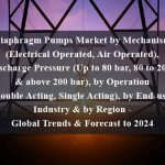 Diaphragm Pumps Market by Mechanism (Electrical Operated, Air Operated), by Discharge Pressure (Up to 80 bar, 80 to 200 bar & above 200 bar), by Operation (Double Acting, Single Acting), by End-user Industry & by Region - Global Trends & Forecast to 2024