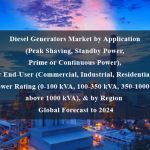 Diesel Generators Market by Application (Peak Shaving, Standby Power, Prime or Continuous Power), by End-User (Commercial, Industrial, Residential), by Power Rating (0-100 kVA, 100-350 kVA, 350-1000 kVA, above 1000 kVA), & by Region - Global Forecast to 2024