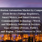 Distribution Automation Market by Component (Field Device (Voltage Regulators, Smart Meters, and Smart Sensors), Communication Technology (Wired, and Wireless)), Software & Services, Type of Utility (Private, Public), and Region - Global Forecast to 2024