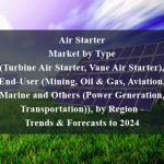 Air Starter Market by Type (Turbine Air Starter, Vane Air Starter), End-User (Mining, Oil & Gas, Aviation, Marine and Others (Power Generation, Transportation)), by Region - Trends & Forecasts to 2024
