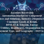 Accounts Receivable Automation Market by Component (Services and Solution), Industry (Manufacturing, Consumer Goods & Retail, BFSI, IT & Telecom, Energy & Utilities, Healthcare), Organization Size, Deployment Type, and Geography - 2019 to 2024