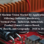 3D Machine Vision Market by Application, Offering (Software, Hardware), Vertical (Non - Industrial, Industrial), Product (Smart Camera Based, PC Based), and Geography - 2020 to 2025
