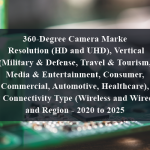 360-Degree Camera Market Resolution (HD and UHD), Vertical (Military & Defense, Travel & Tourism, Media & Entertainment, Consumer, Commercial, Automotive, Healthcare), by Connectivity Type (Wireless and Wired), and Region - 2020 to 2025