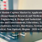 3D Motion Capture Market by Application (Biomechanical Research and Medical, Engineering & Design and Industrial, Media and Entertainment, Education), Type (Software, Service, Hardware), System (Optical, Non-Optical), Region - 2020 to 2025