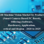 3D Machine Vision Market by Product (Smart Camera Based PC Based), Offering (Software, Hardware), Application, Vertical and Region - 2020 to 2025