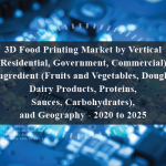 3D Food Printing Market by Vertical (Residential, Government, Commercial), Ingredient (Fruits and Vegetables, Dough, Dairy Products, Proteins, Sauces, Carbohydrates), and Geography - 2020 to 2025
