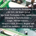 3D IC and 2.5D IC Market by Packaging Technology ( 3D TSV, 3D Wafer-Level Chip-Scale Packaging,2.5D), Application (Imaging & Optoelectronics, Logic, MEMS/Sensors, Memory, LED, Power), Region and End-User Industry - 2020 to 2025