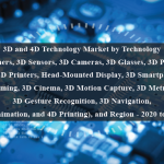 3D and 4D Technology Market by Technology (3D Scanners, 3D Sensors, 3D Cameras, 3D Glasses, 3D Projectors, and 3D Printers, Head-Mounted Display, 3D Smartphone, 3D Gaming, 3D Cinema, 3D Motion Capture, 3D Metrology, 3D Gesture Recognition, 3D Navigation, 3D Animation, and 4D Printing), and Region - 2020 to 2025
