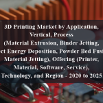 3D Printing Market by Application, Vertical, Process (Material Extrusion, Binder Jetting, Direct Energy Deposition, Powder Bed Fusion, Material Jetting), Offering (Printer, Material, Software, Service), Technology, and Region - 2020 to 2025