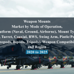 Weapon Mounts Market by Mode of Operation, Platform (Naval, Ground, Airborne), Mount Type (Fixed, Turret, Coaxial, RWS, Swing Arm, Pintle/Pedestal, Monopods, Bipods, Tripods), Weapon Compatibility, and Region - 2020 to 2025
