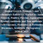 Animal Growth Promoters and Performance Enhancers Market by Animal (Livestock, Poultry, Porcine, Aquaculture), Product Antibiotic and Non-antibiotic (Feed Enzymes, Probioitcs & Prebiotics, Hormones, Acidifiers, Phytogenics) - 2020 to 2025