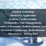 Ablation Technology Market by Application (Cancer, Cardiovascular, Orthopedics, Pain Management), Product (Ultrasound, Radiofrequency, Laser, Electrical, Cryotherapy, Hydrothermal, Microwave) - 2019 to 2024