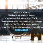 Urban Air Mobility Market by Operation, Range, Component (Infrastructure (Traffic Management, Charging Stations, Vertiports), Platform (Air Taxi, Cargo Air Vehicle, Personal Air Vehicle, Air Ambulance)), and Region - 2020 to 2025