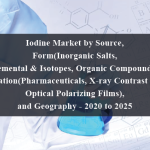 Iodine Market by Source, Form(Inorganic Salts, Elemental & Isotopes, Organic Compounds), Application(Pharmaceuticals, X-ray Contrast Media, Optical Polarizing Films), and Geography - 2020 to 2025