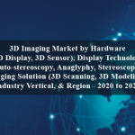 3D Imaging Market by Hardware (3D Display, 3D Sensor), Display Technology (Auto-stereoscopy, Anaglyphy, Stereoscopy), Imaging Solution (3D Scanning, 3D Modeling), Industry Vertical, & Region - 2020 to 2025