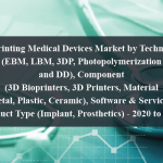 3D Printing Medical Devices Market by Technology (EBM, LBM, 3DP, Photopolymerization and DD), Component (3D Bioprinters, 3D Printers, Material (Metal, Plastic, Ceramic), Software & Services), Product Type (Implant, Prosthetics) - 2020 to 2025