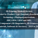 3D Printing Medical Devices Market by Product Type (Implant, Prosthetics), Technology (Photopolymerization, 3DP, EBM, LBM and DD), Component (3D Bioprinters, 3D Printers, Material, Software & Services) - 2019 to 2024