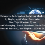 """Enterprise Information Archiving Market by Deployment Mode, Enterprise Size, Type (Content Types (Instant Messaging, Email, Database, Social Media, Web) and Services), and Region - 2020 to 2025 """